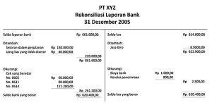 12 Contoh Soal Akuntansi Bank Garansi Kumpulan Contoh Soal